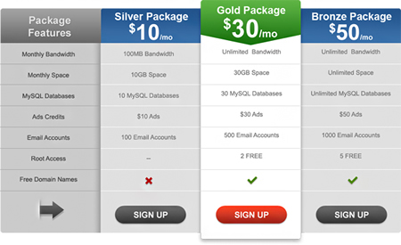 Pricing Table for Photoshop