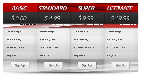 Pricing Table Template for Photoshop